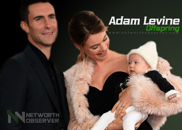 Biography: What is the Horoscope of Adam Levine