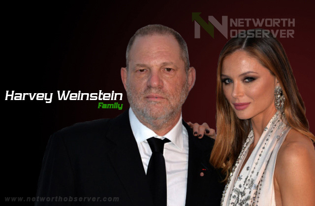 Biography: What is the Horoscope of Harvey Weinstein?